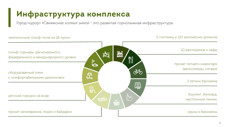 Paket-partnyora-na-golf-sezon-2021g_Stranicza_05-scaled.jpg
