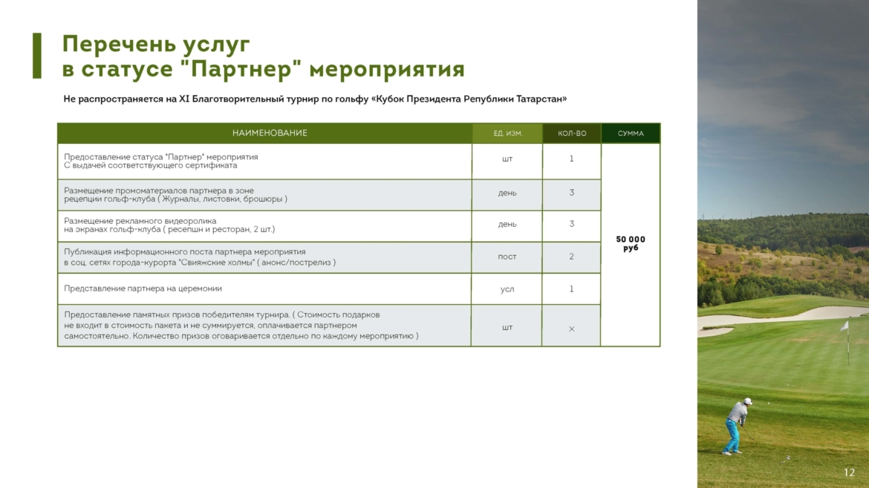 Paket-partnyora-na-golf-sezon-2021g_Stranicza_12-scaled.jpg