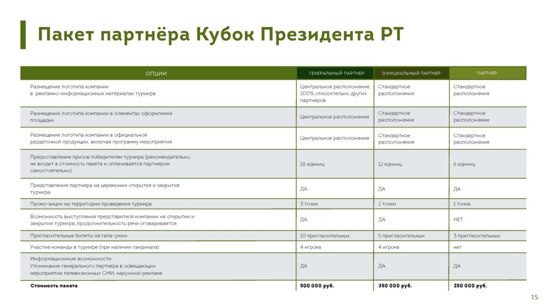Paket-partnyora-na-golf-sezon-2021g_Stranicza_15-scaled.jpg