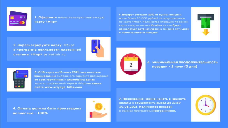 instrukcziya-na-sajt-vozvrat-za-poezdki3-01-scaled.jpg