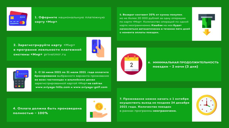 instrukcziya-vozvrat-za-poezdki3-01-1.png
